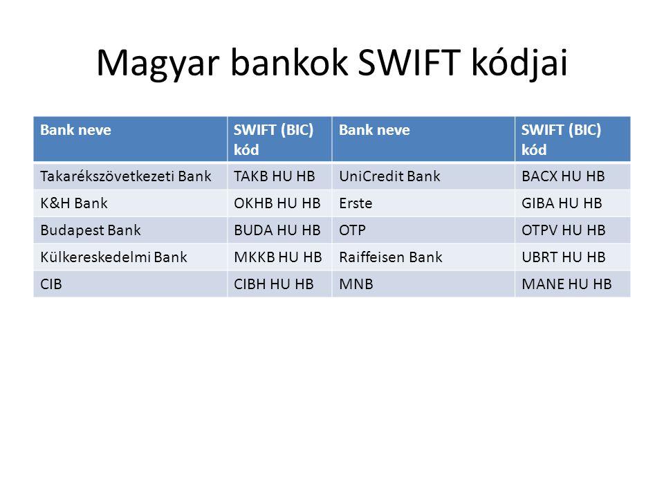Magyar bankok SWIFT kódjai Bank neveSWIFT (BIC) kód Bank neveSWIFT (BIC) kód Takarékszövetkezeti BankTAKB HU HBUniCredit BankBACX HU HB K&H BankOKHB H
