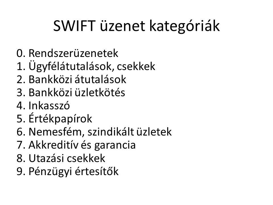 SWIFT üzenet kategóriák 0. Rendszerüzenetek 1. Ügyfélátutalások, csekkek 2. Bankközi átutalások 3. Bankközi üzletkötés 4. Inkasszó 5. Értékpapírok 6.