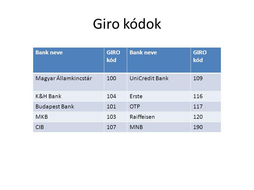 Giro kódok Bank neveGIRO kód Bank neveGIRO kód Magyar Államkincstár100UniCredit Bank109 K&H Bank104Erste116 Budapest Bank101OTP117 MKB103Raiffeisen120