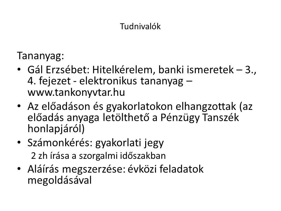 Tudnivalók Tananyag: Gál Erzsébet: Hitelkérelem, banki ismeretek – 3., 4. fejezet - elektronikus tananyag – www.tankonyvtar.hu Az előadáson és gyakorl