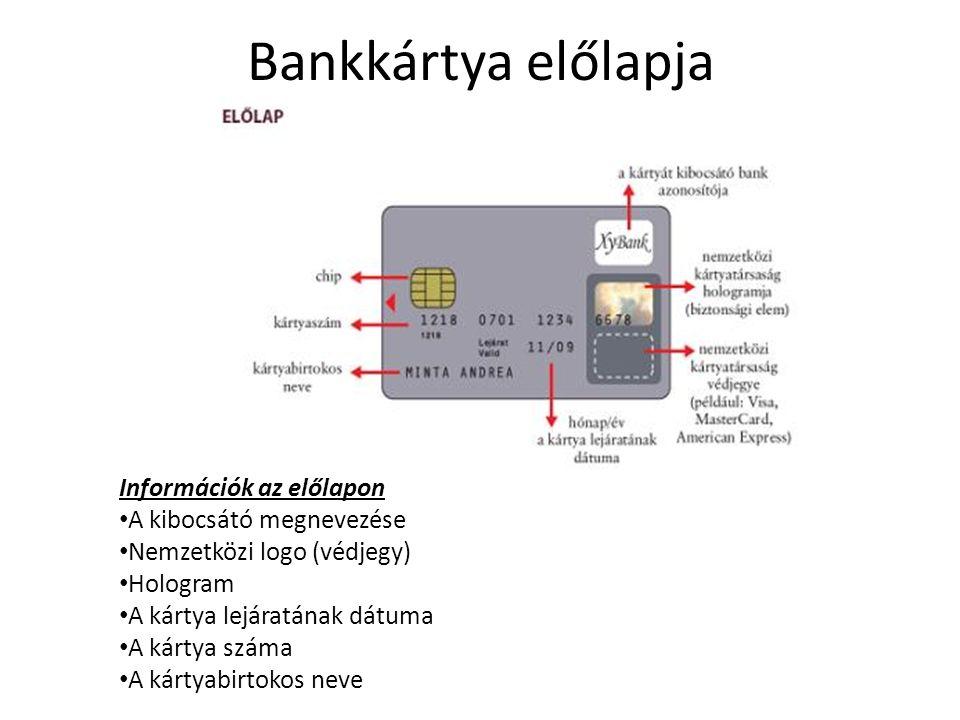 Bankkártya előlapja Információk az előlapon A kibocsátó megnevezése Nemzetközi logo (védjegy) Hologram A kártya lejáratának dátuma A kártya száma A ká