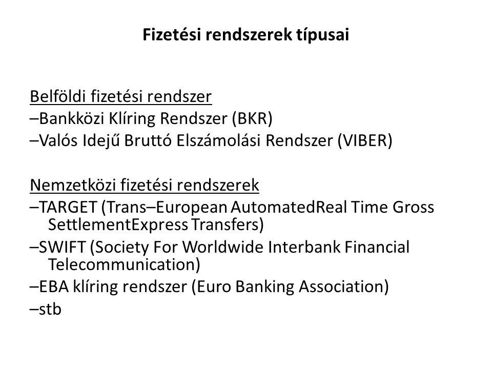 Fizetési rendszerek típusai Belföldi fizetési rendszer –Bankközi Klíring Rendszer (BKR) –Valós Idejű Bruttó Elszámolási Rendszer (VIBER) Nemzetközi fi