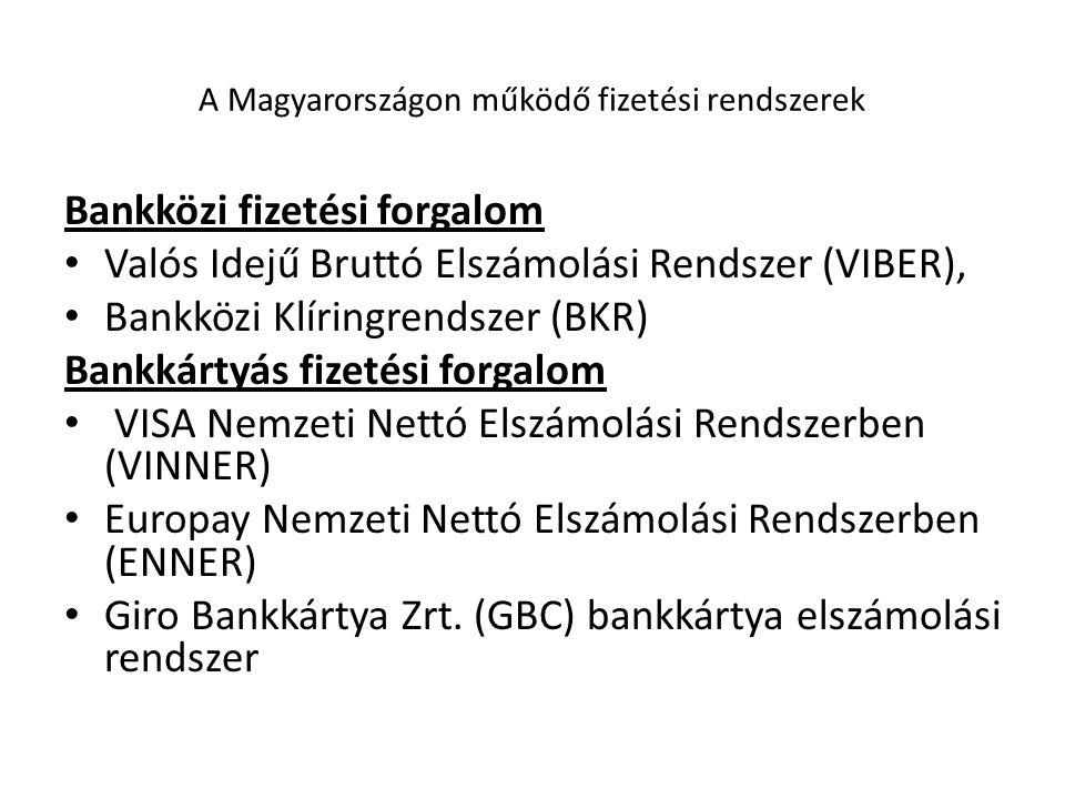 A Magyarországon működő fizetési rendszerek Bankközi fizetési forgalom Valós Idejű Bruttó Elszámolási Rendszer (VIBER), Bankközi Klíringrendszer (BKR)