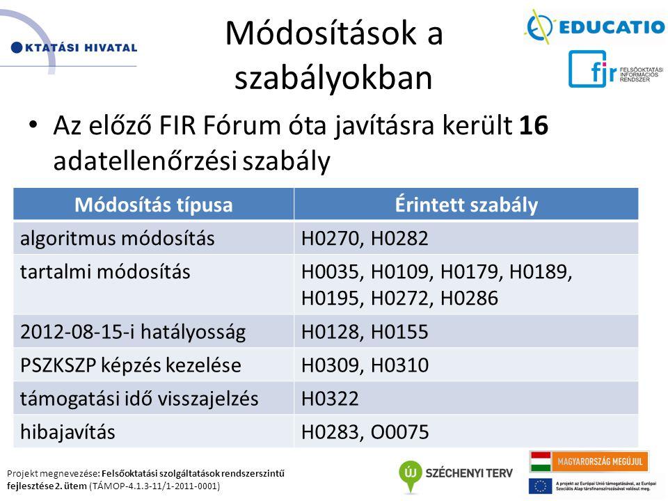 Projekt megnevezése: Felsőoktatási szolgáltatások rendszerszintű fejlesztése 2. ütem (TÁMOP-4.1.3-11/1-2011-0001) Módosítások a szabályokban Az előző