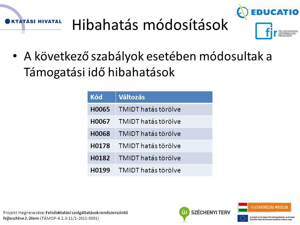 Projekt megnevezése: Felsőoktatási szolgáltatások rendszerszintű fejlesztése 2. ütem (TÁMOP-4.1.3-11/1-2011-0001) Hibahatás módosítások A következő sz
