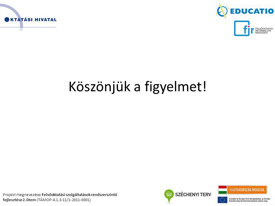 Projekt megnevezése: Felsőoktatási szolgáltatások rendszerszintű fejlesztése 2. ütem (TÁMOP-4.1.3-11/1-2011-0001) Köszönjük a figyelmet!