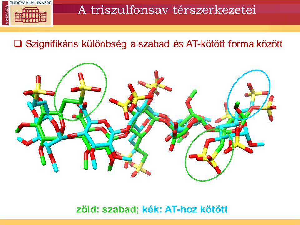 A triszulfonsav térszerkezetei  Szignifikáns különbség a szabad és AT-kötött forma között zöld: szabad; kék: AT-hoz kötött