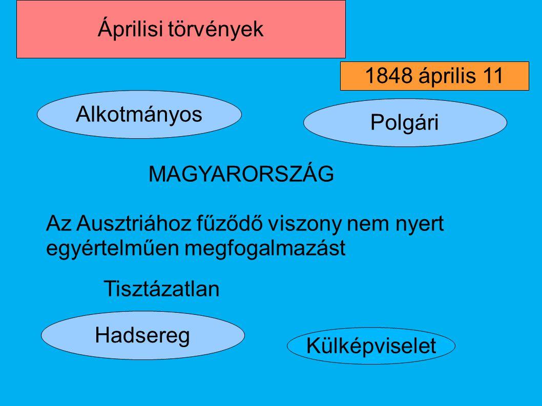 Hadsereg Alkotmányos MAGYARORSZÁG Polgári Áprilisi törvények Az Ausztriához fűződő viszony nem nyert egyértelműen megfogalmazást Tisztázatlan Külképviselet 1848 április 11