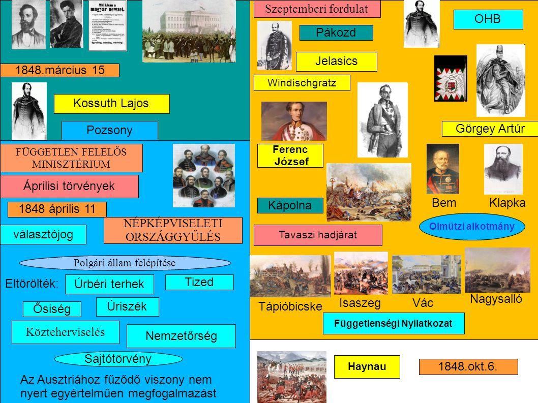 Áprilisi törvények 1848.március 15 1848 április 11 Tized Úrbéri terhek Ősiség Úriszék Polgári állam felépítése NÉPKÉPVISELETI ORSZÁGGYŰLÉS FÜGGETLEN FELELŐS MINISZTÉRIUM választójog Kossuth Lajos Pozsony Eltörölték: Nemzetőrség Közteherviselés Sajtótörvény Szeptemberi fordulat Az Ausztriához fűződő viszony nem nyert egyértelműen megfogalmazást Jelasics OHB Görgey Artúr Ferenc József Pákozd Windischgratz Kápolna BemKlapka Olmützi alkotmány Tavaszi hadjárat Tápióbicske IsaszegVác Nagysalló Függetlenségi Nyilatkozat Haynau 1848.okt.6.
