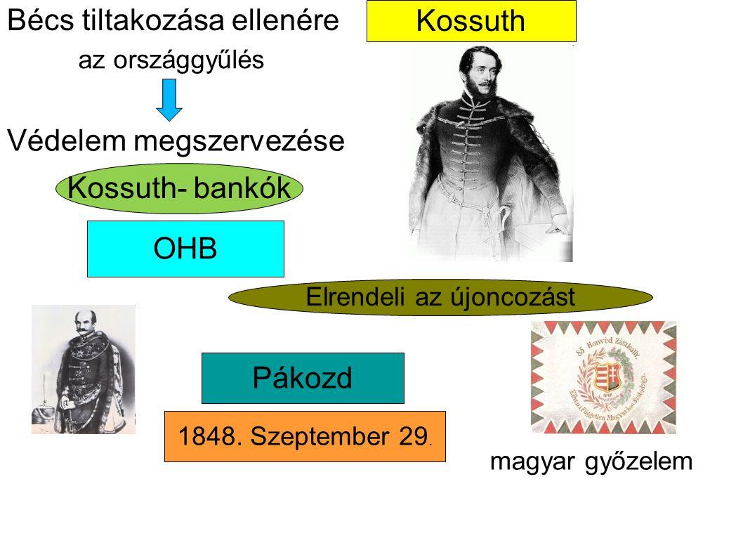 OHB Elrendeli az újoncozást Kossuth az országgyűlés Bécs tiltakozása ellenére Kossuth- bankók Védelem megszervezése 1848.