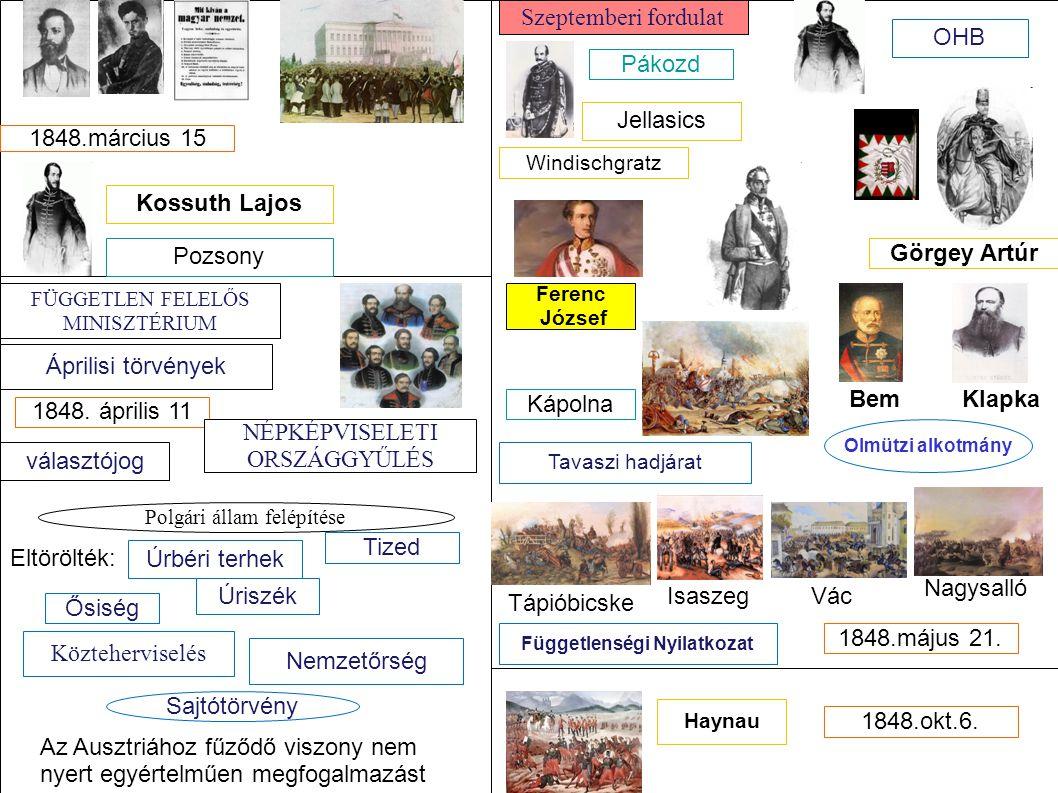 Áprilisi törvények 1848.március 15 1848.