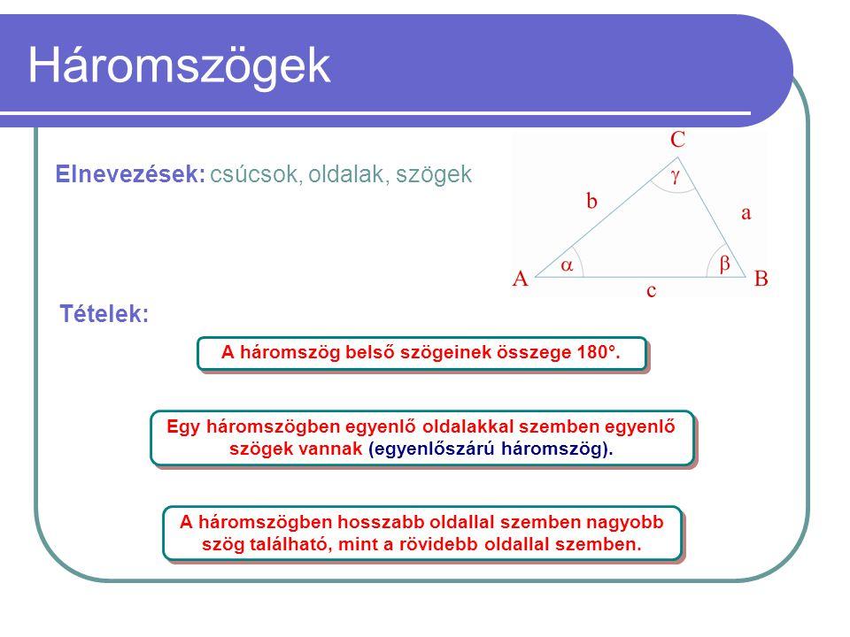 Háromszögek Elnevezések: csúcsok, oldalak, szögek Tételek: A háromszög belső szögeinek összege 180°. Egy háromszögben egyenlő oldalakkal szemben egyen