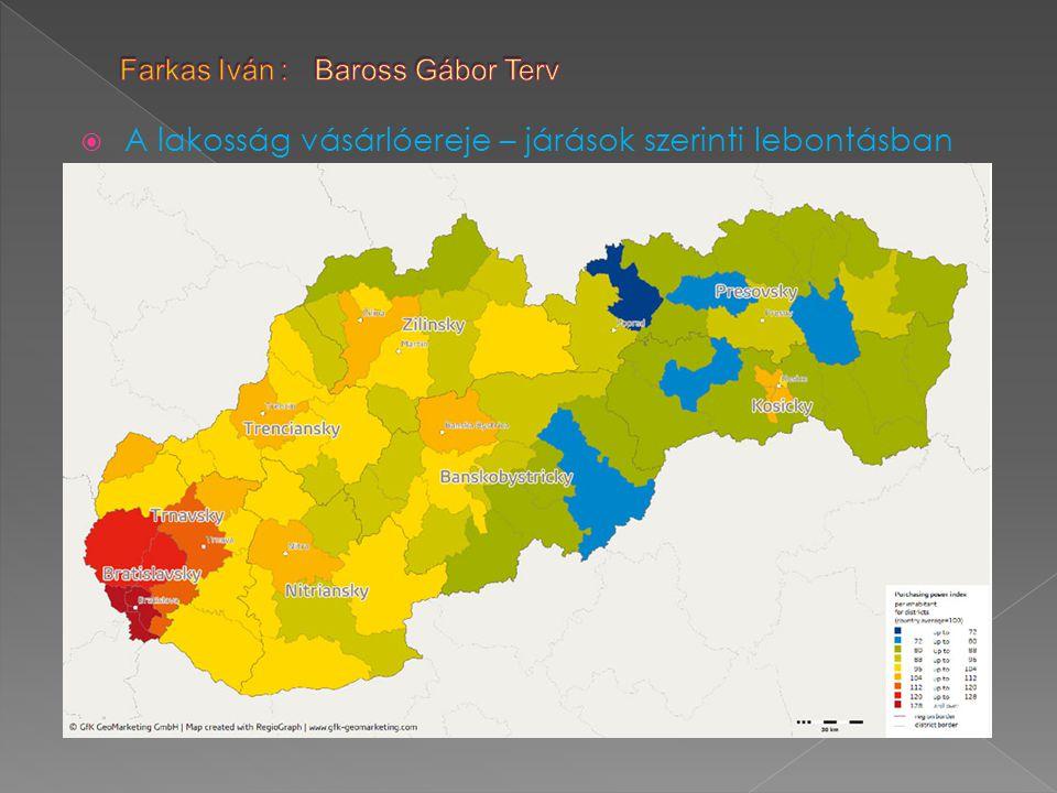  A lakosság vásárlóereje – járások szerinti lebontásban 2013