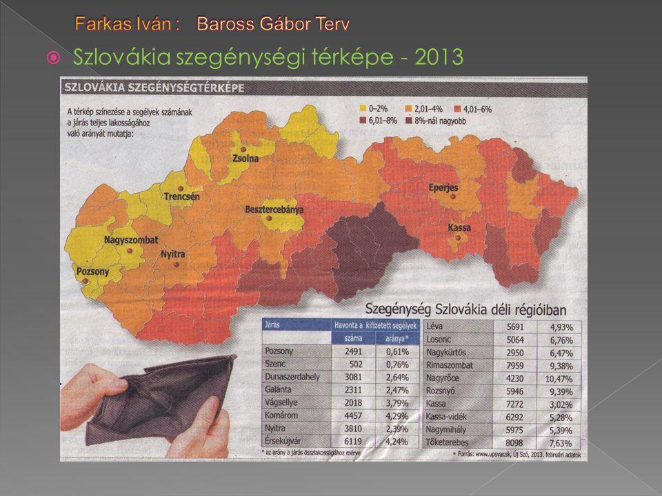  Szlovákia szegénységi térképe - 2013
