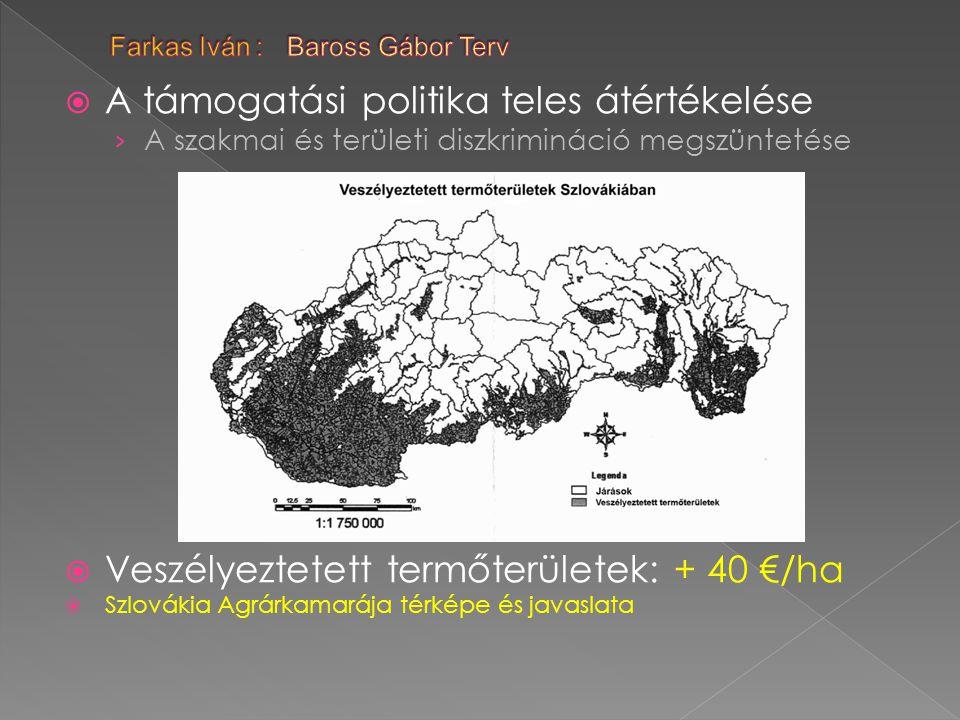  A támogatási politika teles átértékelése › A szakmai és területi diszkrimináció megszüntetése  Veszélyeztetett termőterületek: + 40 €/ha  Szlovákia Agrárkamarája térképe és javaslata