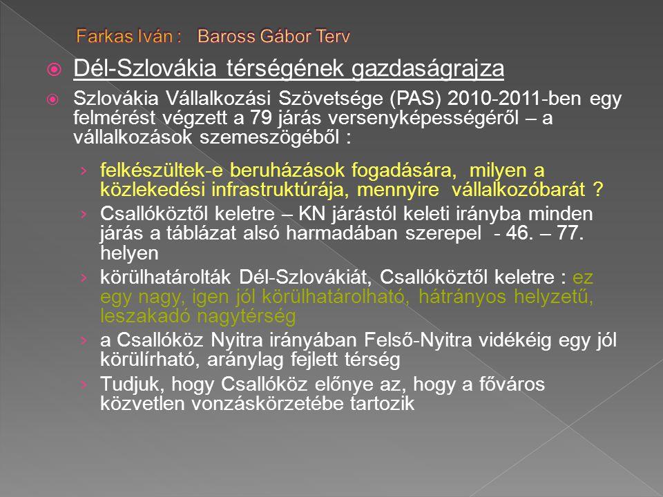  Dél-Szlovákia térségének gazdaságrajza  Szlovákia Vállalkozási Szövetsége (PAS) 2010-2011-ben egy felmérést végzett a 79 járás versenyképességéről – a vállalkozások szemeszögéből : › felkészültek-e beruházások fogadására, milyen a közlekedési infrastruktúrája, mennyire vállalkozóbarát .