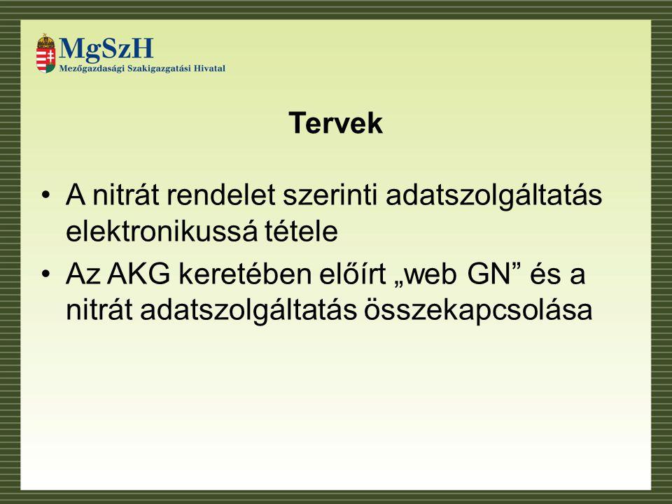 """Tervek A nitrát rendelet szerinti adatszolgáltatás elektronikussá tétele Az AKG keretében előírt """"web GN és a nitrát adatszolgáltatás összekapcsolása"""