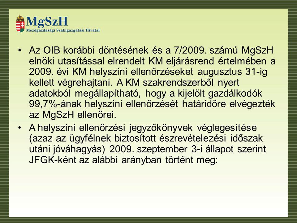 Az OIB korábbi döntésének és a 7/2009.