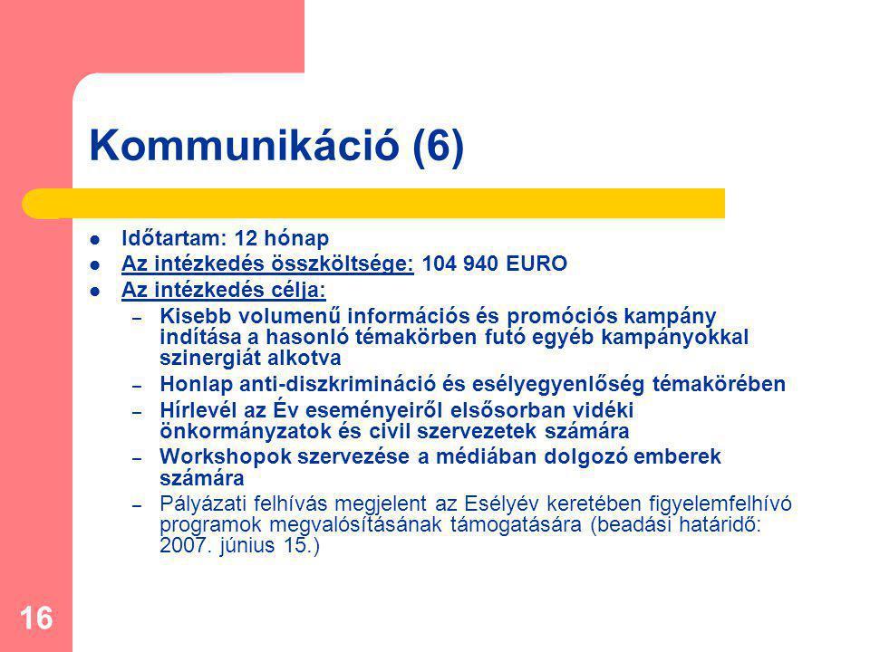 16 Kommunikáció (6) Időtartam: 12 hónap Az intézkedés összköltsége: 104 940 EURO Az intézkedés célja: – Kisebb volumenű információs és promóciós kampá