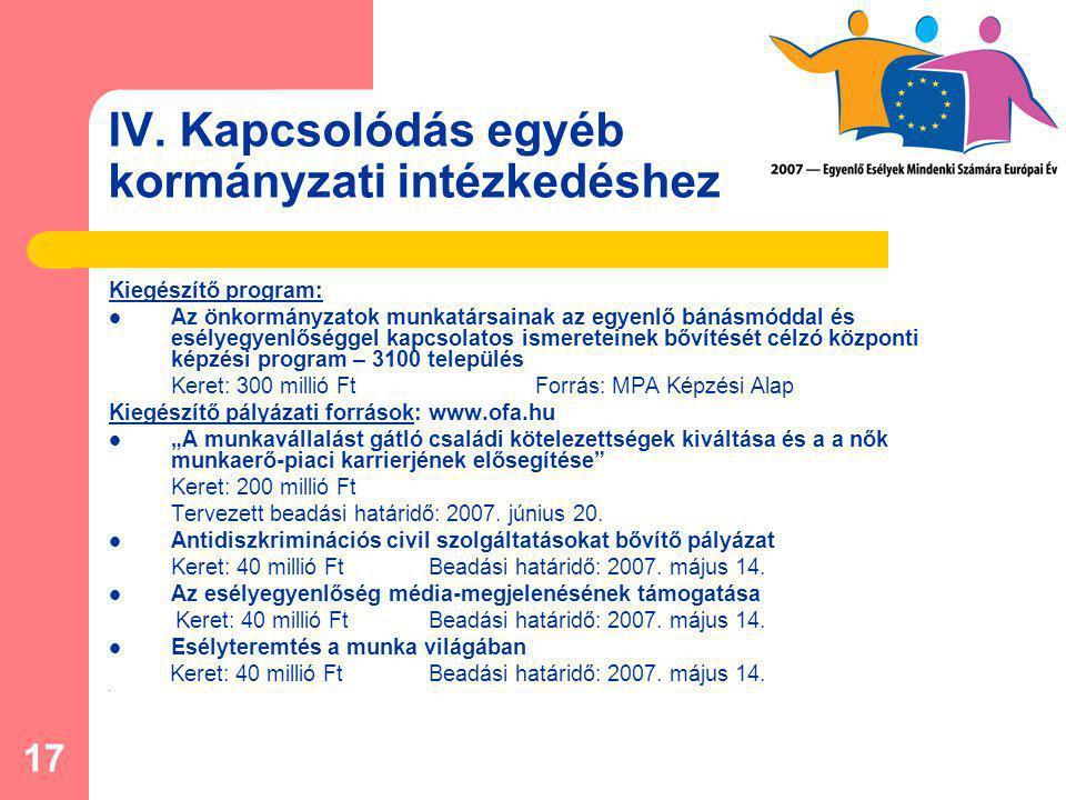 17 IV. Kapcsolódás egyéb kormányzati intézkedéshez Kiegészítő program: Az önkormányzatok munkatársainak az egyenlő bánásmóddal és esélyegyenlőséggel k