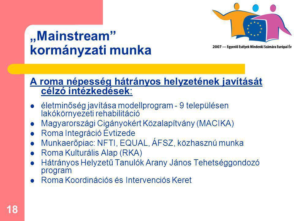 """18 """"Mainstream kormányzati munka A roma népesség hátrányos helyzetének javítását célzó intézkedések: életminőség javítása modellprogram - 9 településen lakókörnyezeti rehabilitáció Magyarországi Cigányokért Közalapítvány (MACIKA) Roma Integráció Évtizede Munkaerőpiac: NFTI, EQUAL, ÁFSZ, közhasznú munka Roma Kulturális Alap (RKA) Hátrányos Helyzetű Tanulók Arany János Tehetséggondozó program Roma Koordinációs és Intervenciós Keret"""