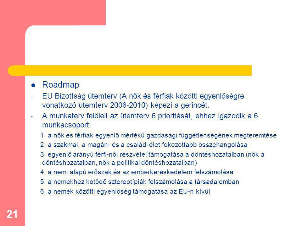 21 Roadmap - EU Bizottság ütemterv (A nők és férfiak közötti egyenlőségre vonatkozó ütemterv 2006-2010) képezi a gerincét. - A munkaterv felöleli az ü