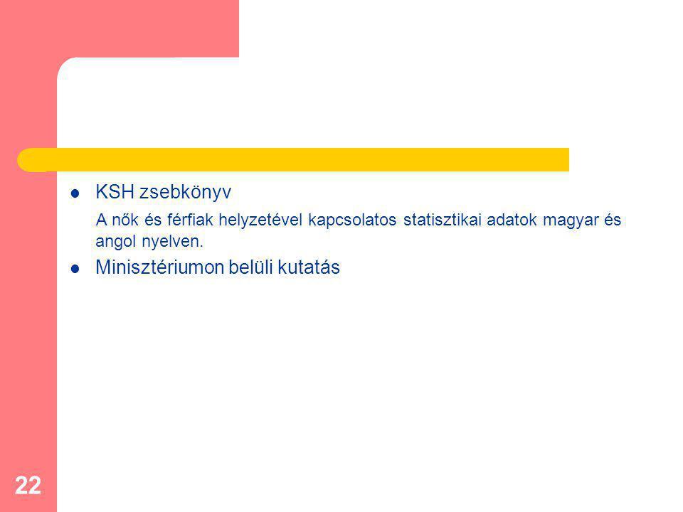 22 KSH zsebkönyv A nők és férfiak helyzetével kapcsolatos statisztikai adatok magyar és angol nyelven. Minisztériumon belüli kutatás