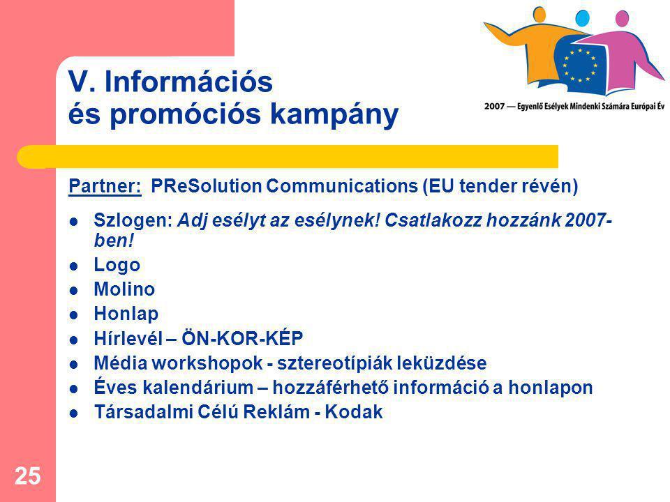 25 V. Információs és promóciós kampány Partner: PReSolution Communications (EU tender révén) Szlogen: Adj esélyt az esélynek! Csatlakozz hozzánk 2007-