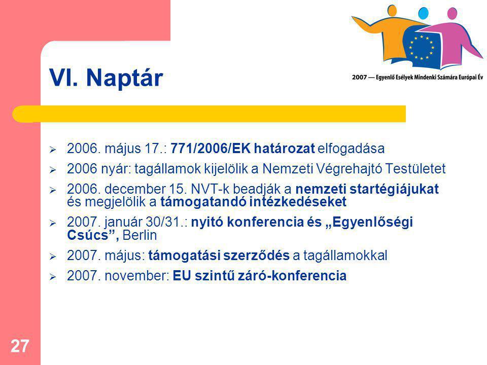 27 VI. Naptár  2006. május 17.: 771/2006/EK határozat elfogadása  2006 nyár: tagállamok kijelölik a Nemzeti Végrehajtó Testületet  2006. december 1