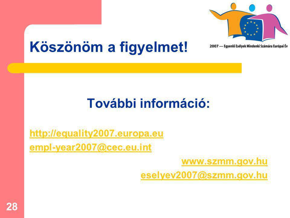 28 Köszönöm a figyelmet! További információ: http://equality2007.europa.eu empl-year2007@cec.eu.int www.szmm.gov.hu eselyev2007@szmm.gov.hu