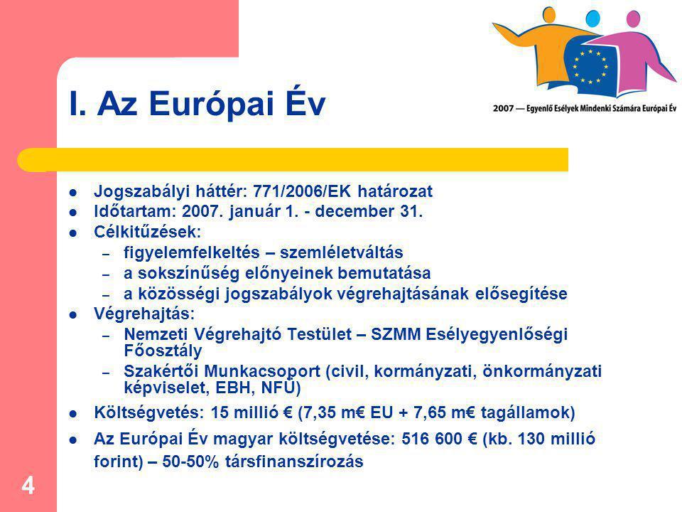4 I. Az Európai Év Jogszabályi háttér: 771/2006/EK határozat Időtartam: 2007. január 1. - december 31. Célkitűzések: – figyelemfelkeltés – szemléletvá