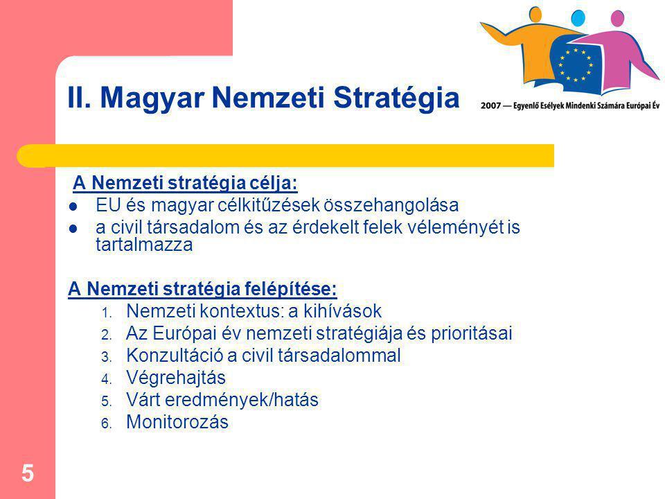 5 II. Magyar Nemzeti Stratégia A Nemzeti stratégia célja: EU és magyar célkitűzések összehangolása a civil társadalom és az érdekelt felek véleményét