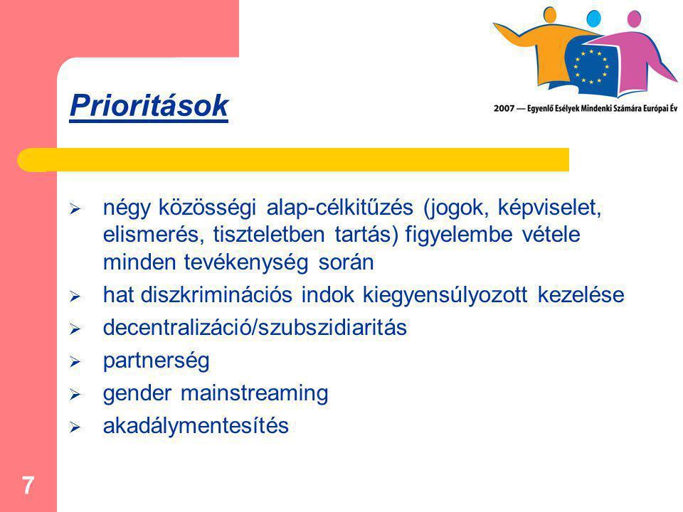 7 Prioritások  négy közösségi alap-célkitűzés (jogok, képviselet, elismerés, tiszteletben tartás) figyelembe vétele minden tevékenység során  hat diszkriminációs indok kiegyensúlyozott kezelése  decentralizáció/szubszidiaritás  partnerség  gender mainstreaming  akadálymentesítés