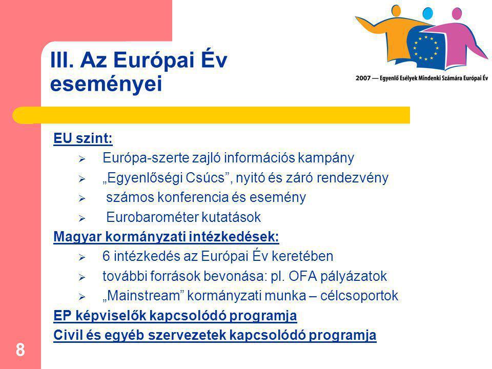 """8 III. Az Európai Év eseményei EU szint:  Európa-szerte zajló információs kampány  """"Egyenlőségi Csúcs"""", nyitó és záró rendezvény  számos konferenci"""