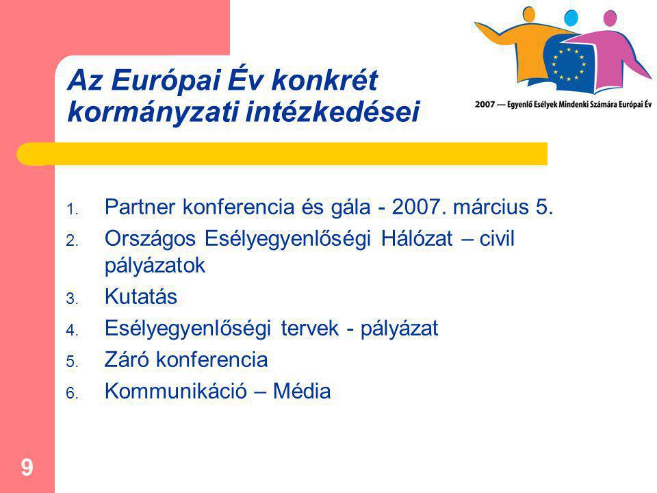 9 Az Európai Év konkrét kormányzati intézkedései 1. Partner konferencia és gála - 2007. március 5. 2. Országos Esélyegyenlőségi Hálózat – civil pályáz