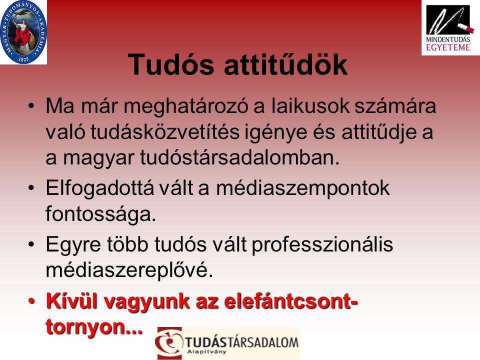 Tudós attitűdök Ma már meghatározó a laikusok számára való tudásközvetítés igénye és attitűdje a a magyar tudóstársadalomban.