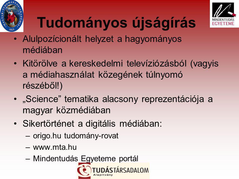 """Tudományos újságírás Alulpozícionált helyzet a hagyományos médiában Kitörölve a kereskedelmi televíziózásból (vagyis a médiahasználat közegének túlnyomó részéből!) """"Science tematika alacsony reprezentációja a magyar közmédiában Sikertörténet a digitális médiában: –origo.hu tudomány-rovat –www.mta.hu –Mindentudás Egyeteme portál"""