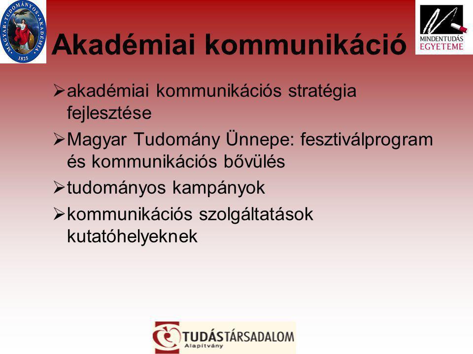 Akadémiai kommunikáció  akadémiai kommunikációs stratégia fejlesztése  Magyar Tudomány Ünnepe: fesztiválprogram és kommunikációs bővülés  tudományos kampányok  kommunikációs szolgáltatások kutatóhelyeknek