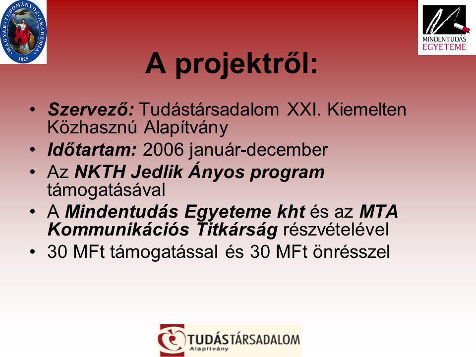 A projektről: Szervező: Tudástársadalom XXI.