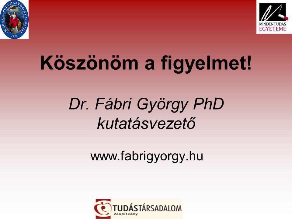 Köszönöm a figyelmet! Dr. Fábri György PhD kutatásvezető www.fabrigyorgy.hu