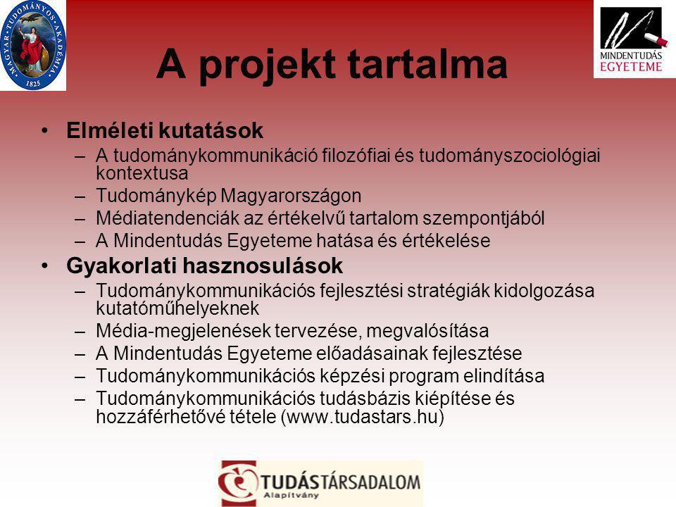 A projekt tartalma Elméleti kutatások –A tudománykommunikáció filozófiai és tudományszociológiai kontextusa –Tudománykép Magyarországon –Médiatendenciák az értékelvű tartalom szempontjából –A Mindentudás Egyeteme hatása és értékelése Gyakorlati hasznosulások –Tudománykommunikációs fejlesztési stratégiák kidolgozása kutatóműhelyeknek –Média-megjelenések tervezése, megvalósítása –A Mindentudás Egyeteme előadásainak fejlesztése –Tudománykommunikációs képzési program elindítása –Tudománykommunikációs tudásbázis kiépítése és hozzáférhetővé tétele (www.tudastars.hu)