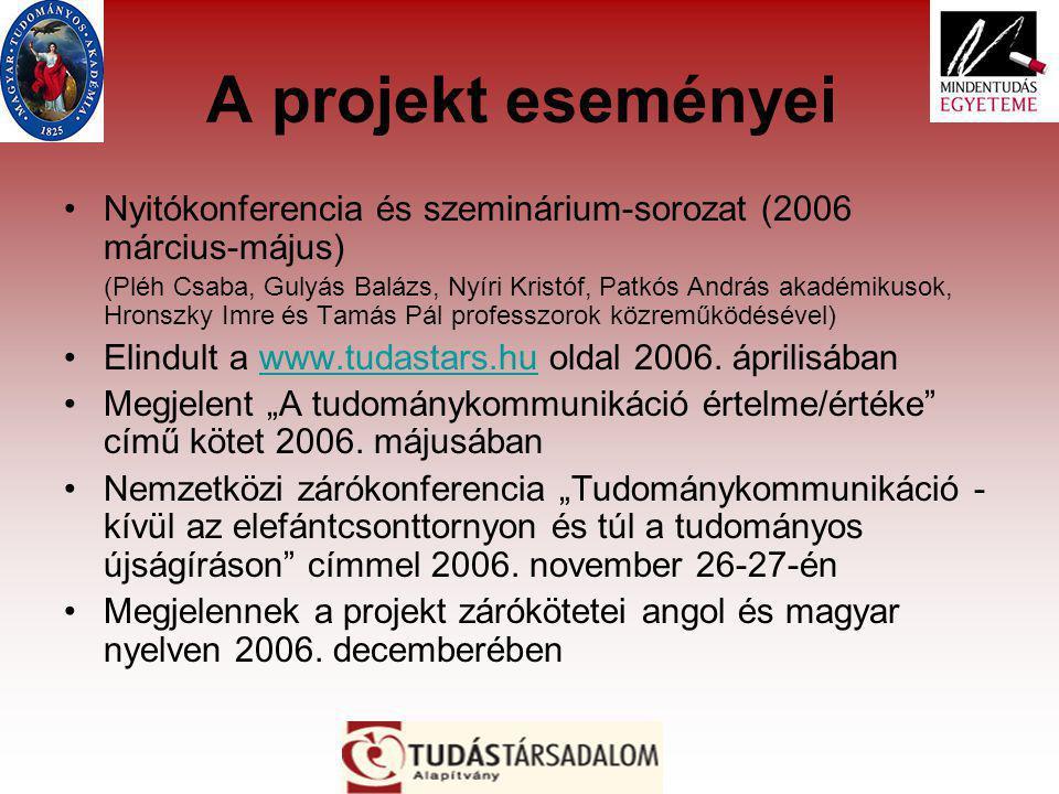 A projekt eseményei Nyitókonferencia és szeminárium-sorozat (2006 március-május) (Pléh Csaba, Gulyás Balázs, Nyíri Kristóf, Patkós András akadémikusok, Hronszky Imre és Tamás Pál professzorok közreműködésével) Elindult a www.tudastars.hu oldal 2006.
