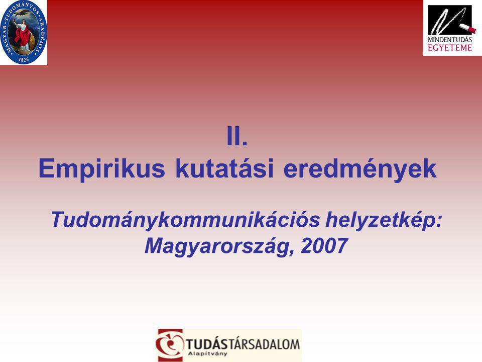 II. Empirikus kutatási eredmények Tudománykommunikációs helyzetkép: Magyarország, 2007