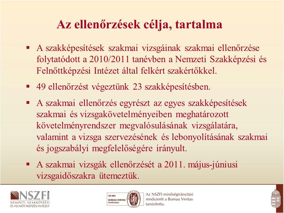 Az ellenőrzések célja, tartalma  A szakképesítések szakmai vizsgáinak szakmai ellenőrzése folytatódott a 2010/2011 tanévben a Nemzeti Szakképzési és