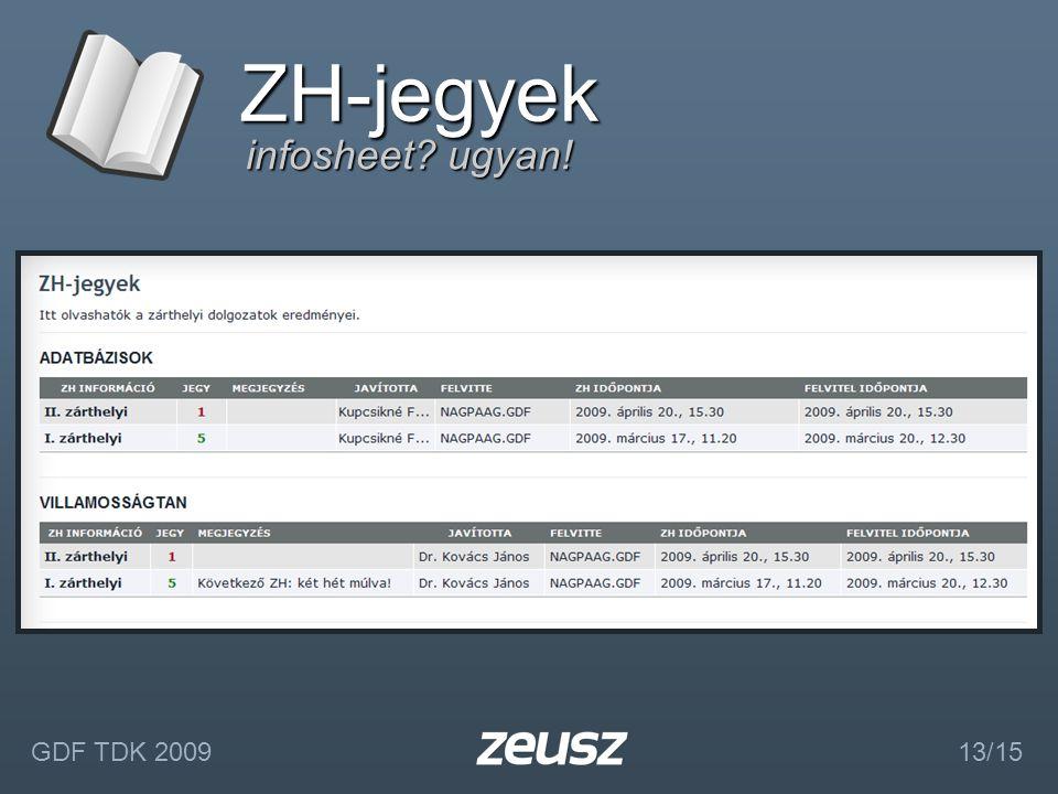 infosheet? ugyan! ZH-jegyek GDF TDK 2009 13/15