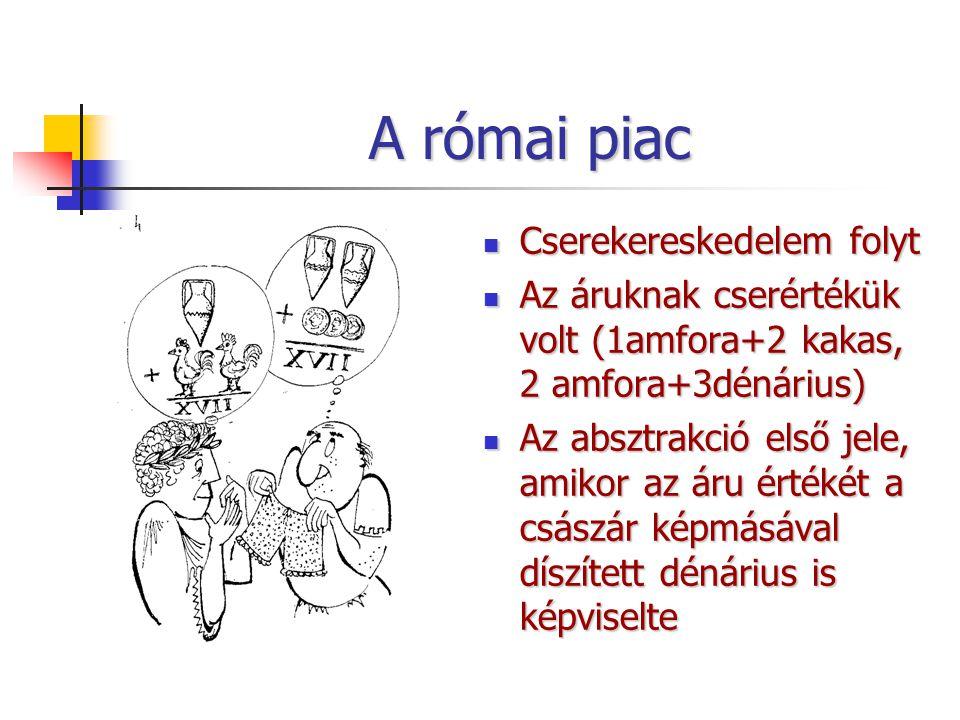 A római piac Cserekereskedelem folyt Cserekereskedelem folyt Az áruknak cserértékük volt (1amfora+2 kakas, 2 amfora+3dénárius) Az áruknak cserértékük volt (1amfora+2 kakas, 2 amfora+3dénárius) Az absztrakció első jele, amikor az áru értékét a császár képmásával díszített dénárius is képviselte Az absztrakció első jele, amikor az áru értékét a császár képmásával díszített dénárius is képviselte