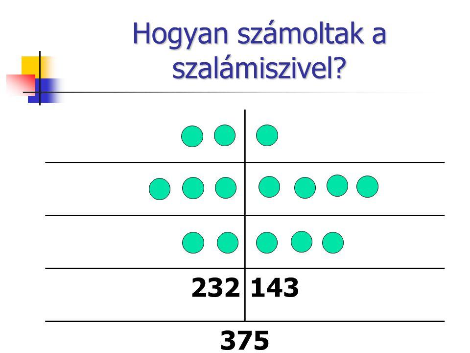 Hogyan számoltak a szalámiszivel? 232143 375