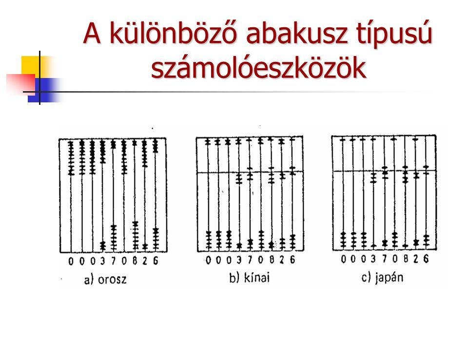 A különböző abakusz típusú számolóeszközök