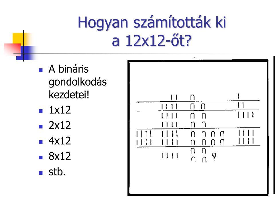 Hogyan számították ki a 12x12-őt? A bináris gondolkodás kezdetei! 1x12 2x12 4x12 8x12 stb.