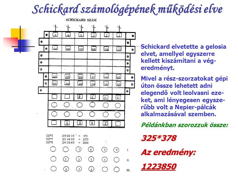 Schickard számológépének működési elve Schickard számológépének működési elve Schickard elvetette a gelosia elvet, amellyel egyszerre kellett kiszámítani a vég- eredményt.